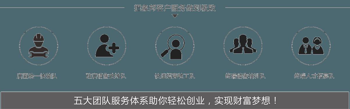 象邦五大团队服务体系优势