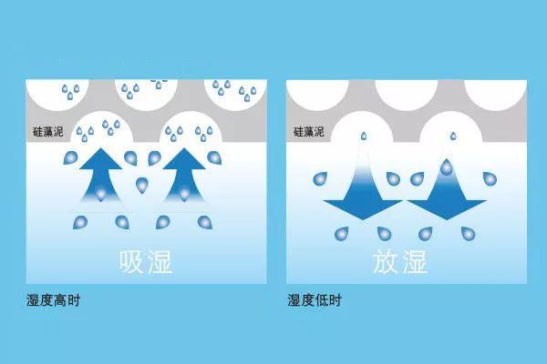蚌埠蚌山区硅藻泥加盟