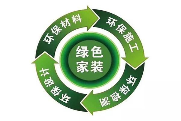 绿色家装理念