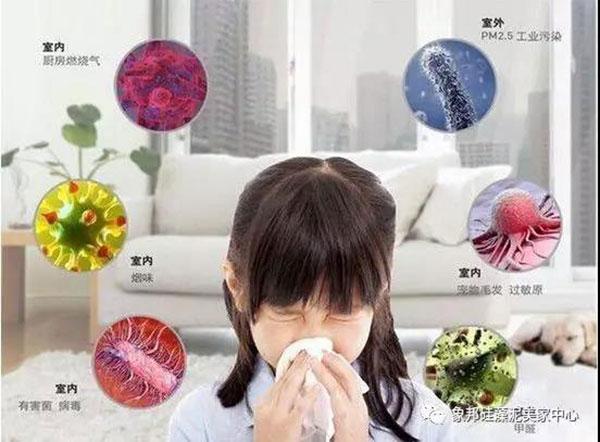 室内污染种类