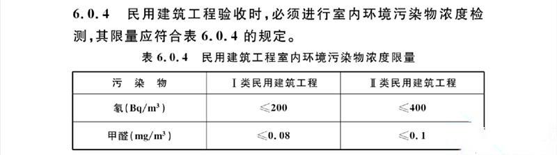 室内污染物浓度指标