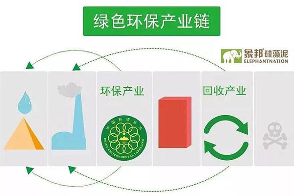 阿坝金川县硅藻泥加盟代理